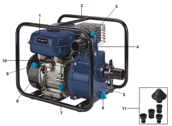 einhell bg pw 48 benzin wasserpumpe gartenpumpe pumpe hauswasserwerk 4 8 kw ebay. Black Bedroom Furniture Sets. Home Design Ideas
