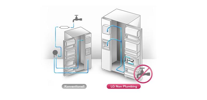 lg side by side a k hl gefrierkobination 614 liter k hlschrank wasserspender ebay. Black Bedroom Furniture Sets. Home Design Ideas